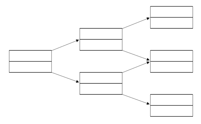 blank two step binomial options pricing tree